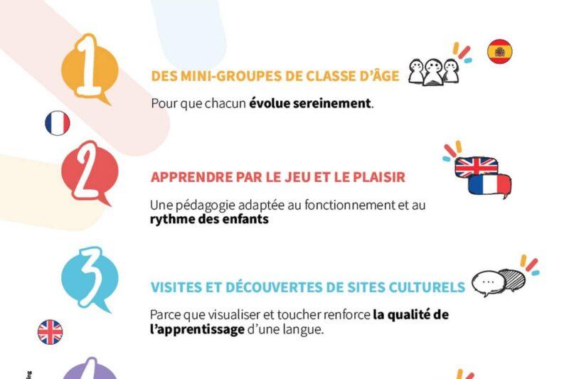 flyers francais cours de langue malagasy ten gasy ambatobe antananarivo